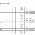 jadwal matkul semester genap jurusan statistika akprind 17.2 (4)